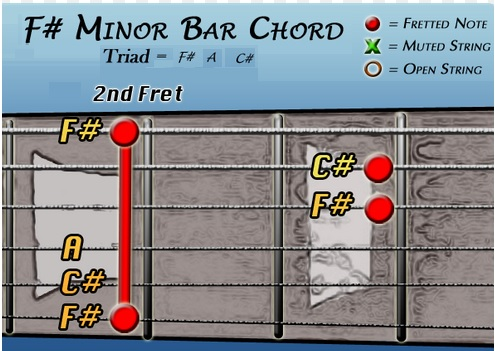 Learn To Play Bar Chords the right Way | KeytarHQ: Music Gear Reviews