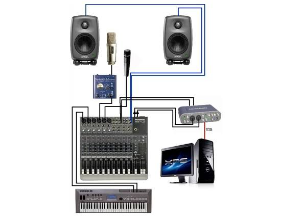 Recording studio signal flow from mic to the monitors keytarhq recording studio signal flow illustration ccuart Gallery