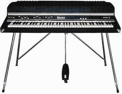 Sustain pedal on Digital Piano Doesn't Work