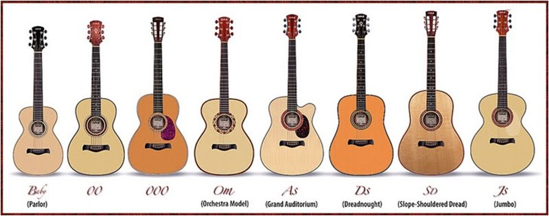 Guitar body shapes & styles