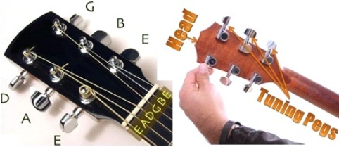how to tune a guitar correctly keytarhq music gear reviews. Black Bedroom Furniture Sets. Home Design Ideas
