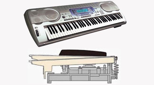 spring loaded key action in electronic keyboards