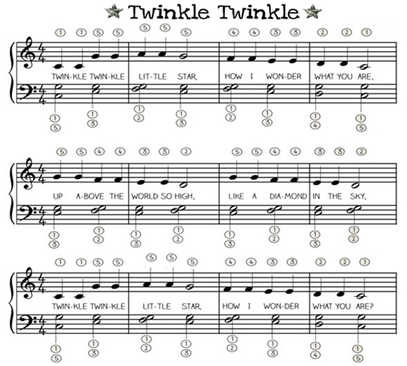 How to play Twinkle Twinkle Little Star on various instruments ...