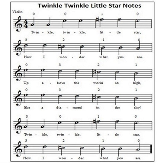 twinkle twinkle little star notes for violin